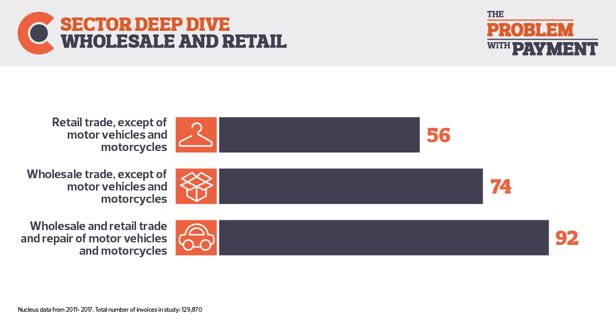 SECTOR DEEP DIVE: WHOLESALE AND RETAIL